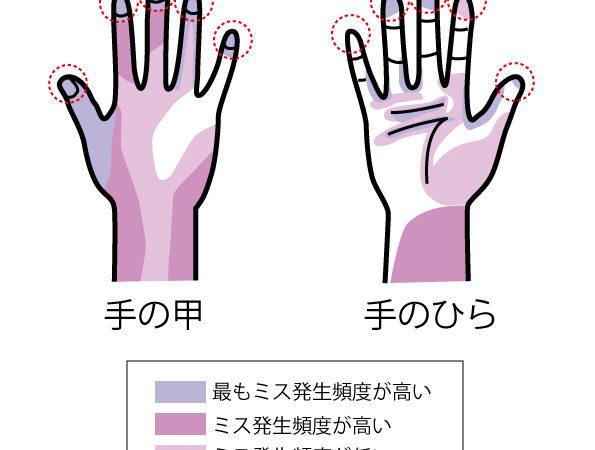 意外と洗えていないかも?正しい手洗い手順
